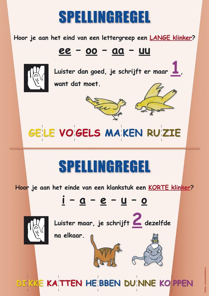 Spelling Poster In De Klas
